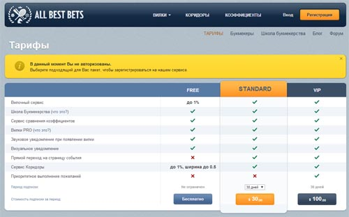 allbestbets_screen2[1]